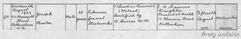 Joseph Burton - death certificate